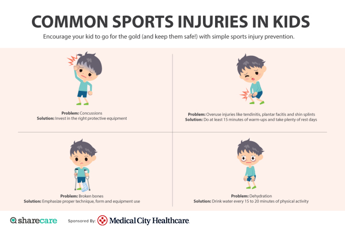 Sports-Injuries-Infographic
