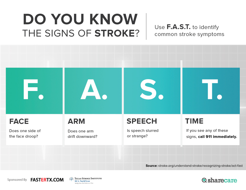 Stroke-Infographic-with-logos