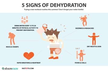 dehydration-fastertx