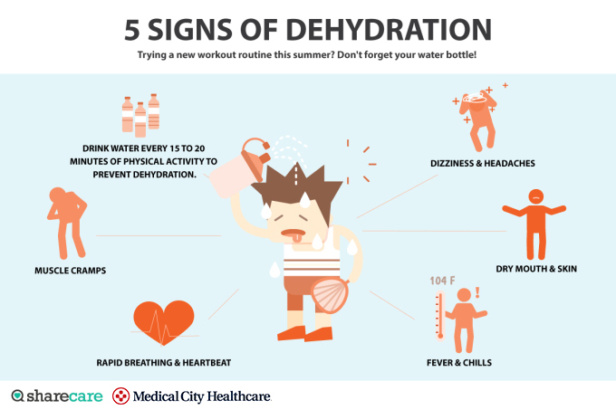 dehydration-FB