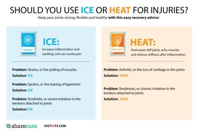 ice-heat-fastertx