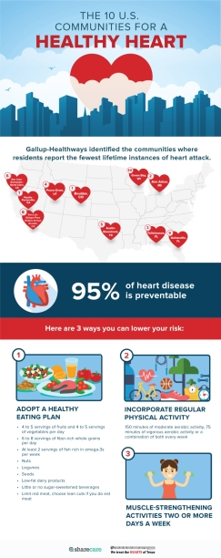 hearts-of-texas-healthy-heart-graphic_web