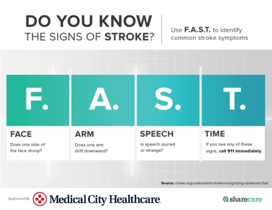 stroke-infographic-with-new-logojpg