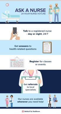 HCA Medical City Ask a Nurse Infographic_Revised